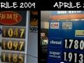 costo-benzina