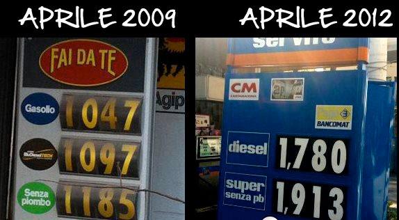 costo della benzina a confronto